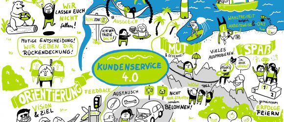 Graphic Recording Kundenservice