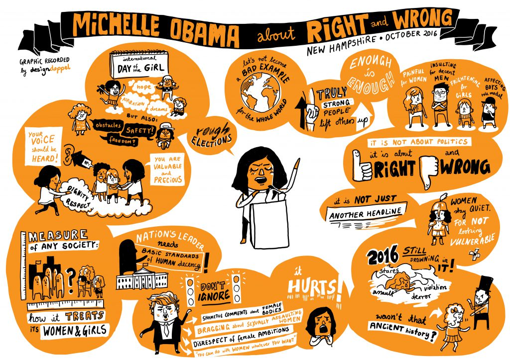 Michelle Obama Elections 2016 Right and Wrong Graphic Recording