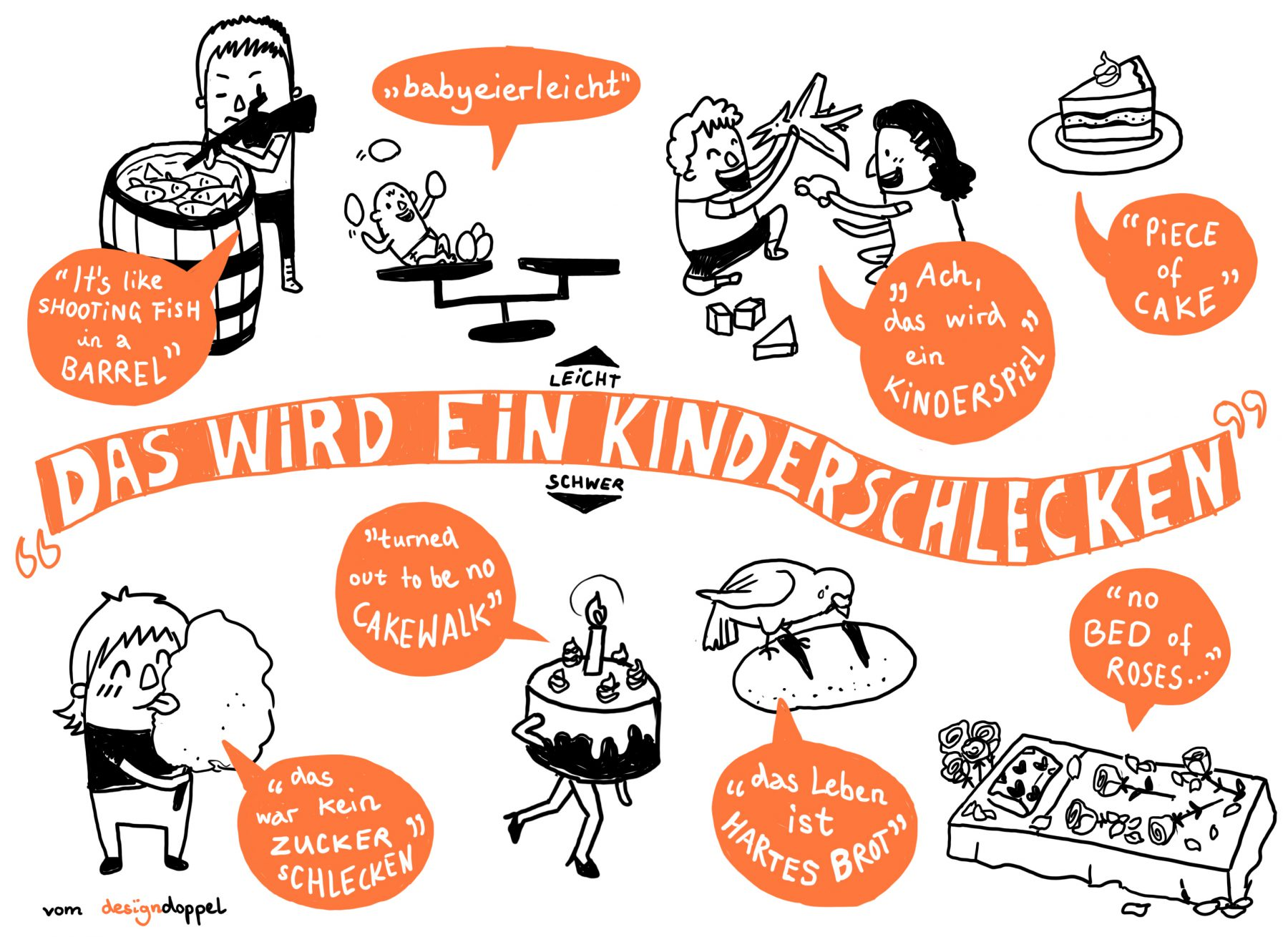 Weekly Graphic Recording Sprichworte Redewendungen Kinderschleck