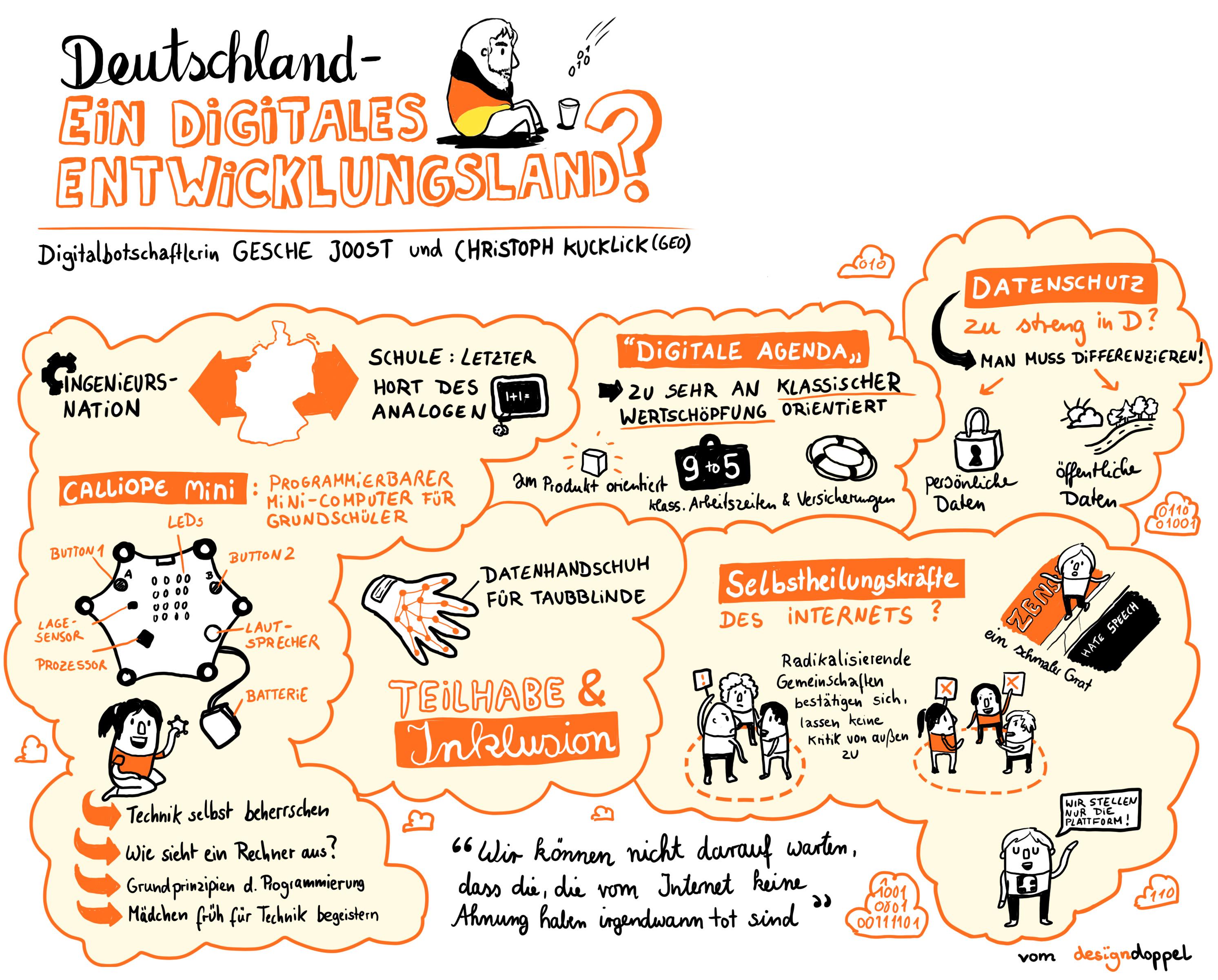 Graphic Recording digital Deutschland digitales Entwicklungsland