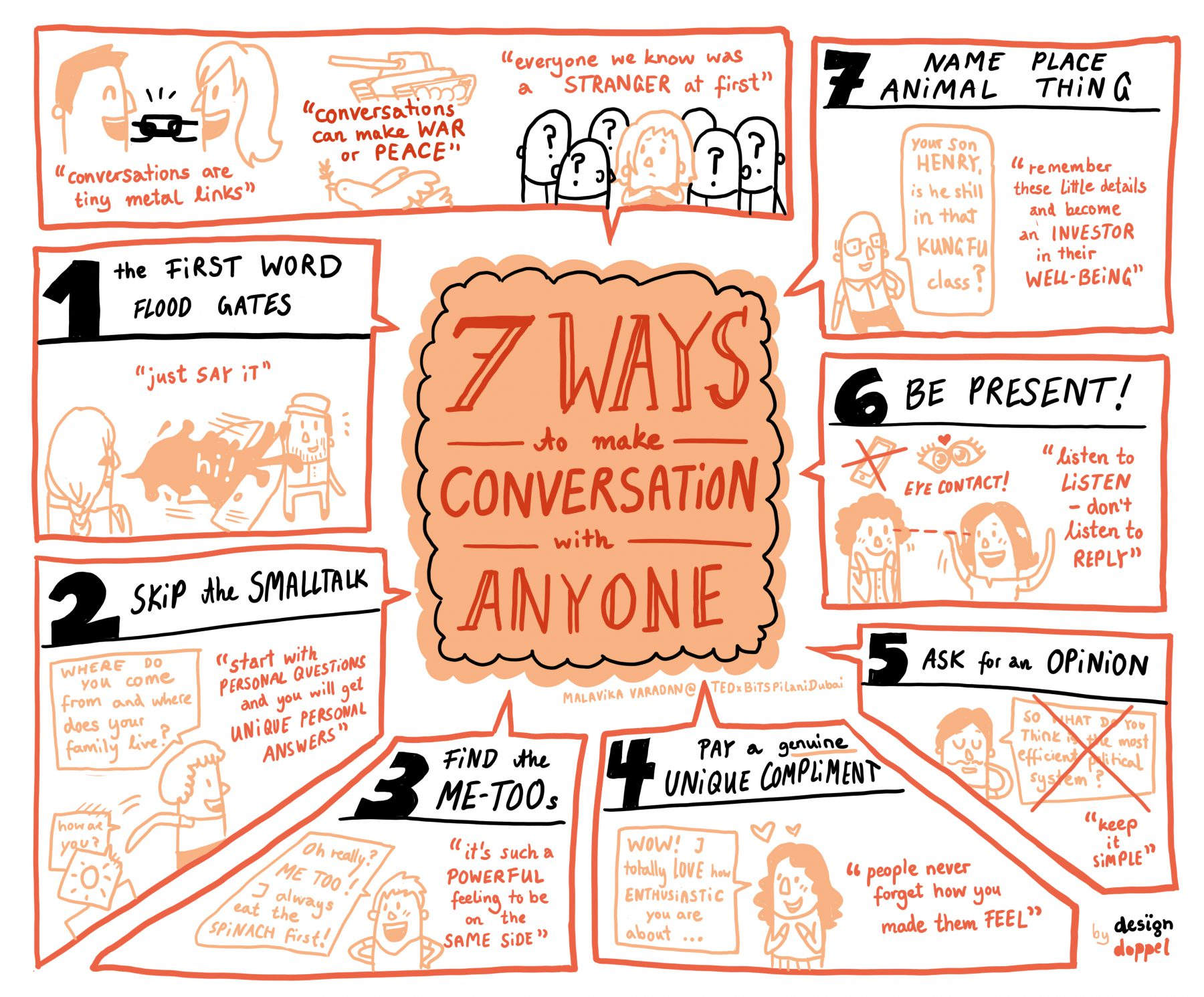 Graphic Recording Digital 7 Ways to make conversation with anyon