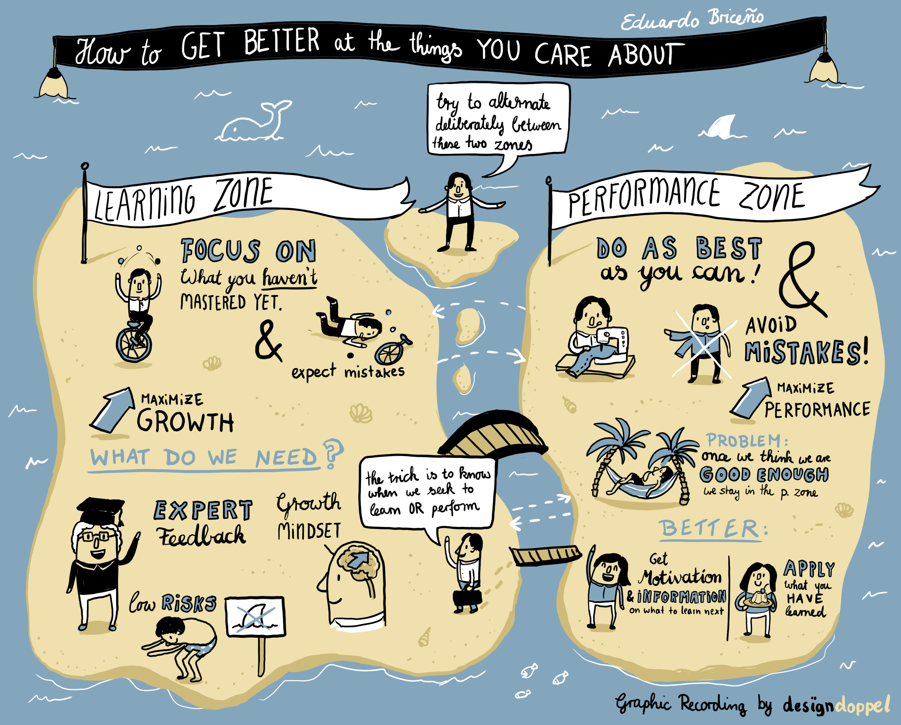 Graphic Recording digital How to get better at the things you care about