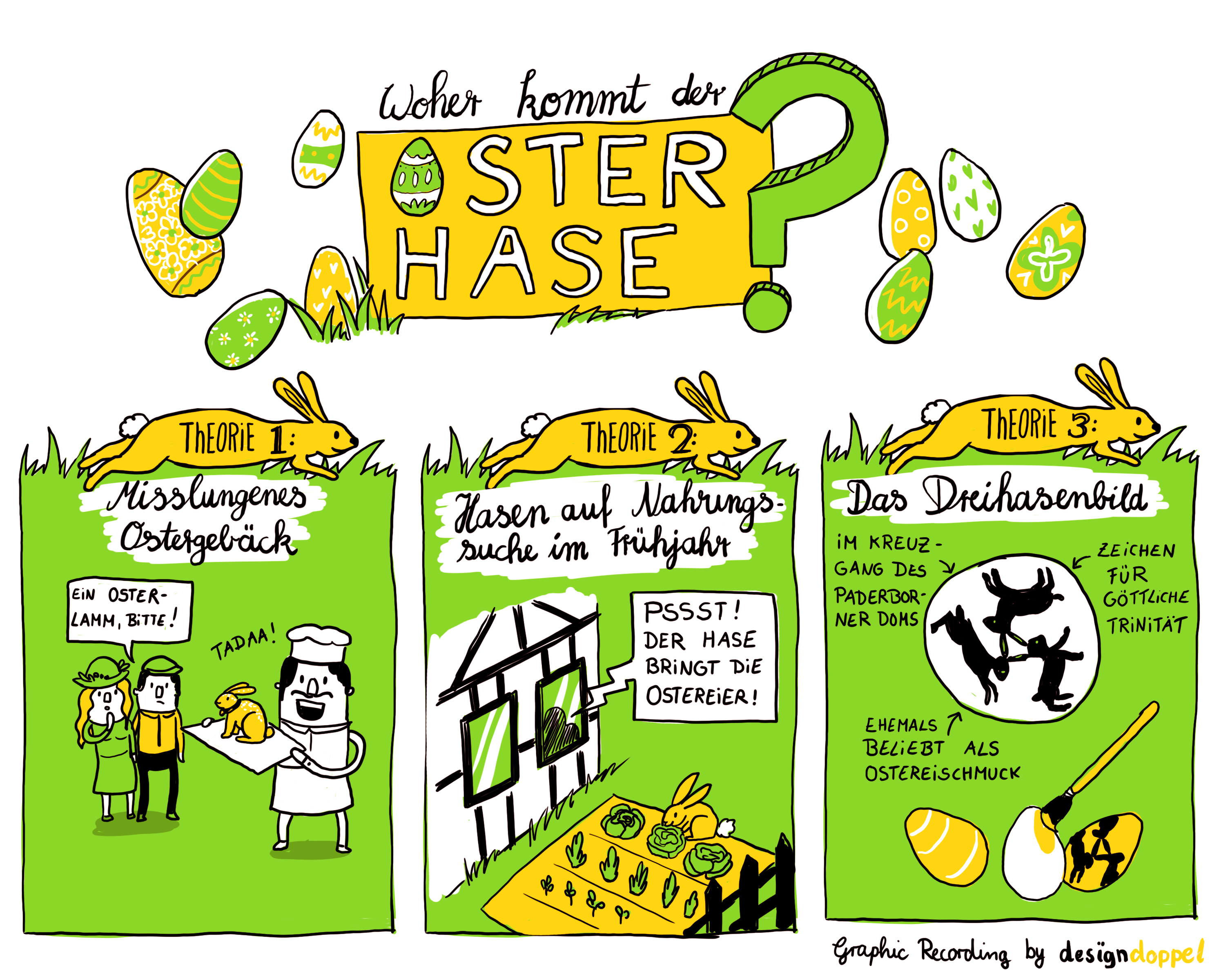 Graphic Recording digital Ostern Osterhase