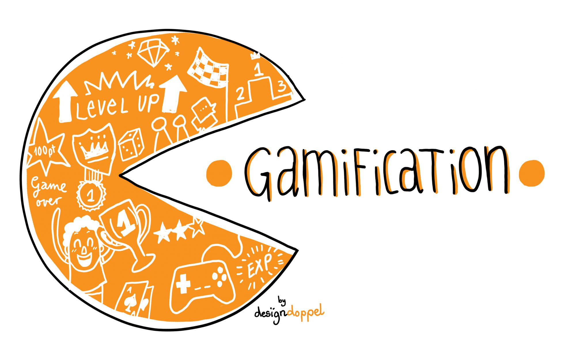 Gamification Pacman Illustration Designdoppel Visualisierung Gra
