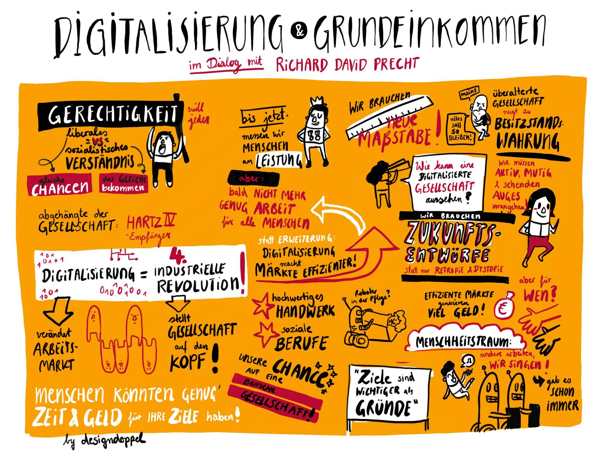 Graphic Recording Digital Precht Digitalisierung und Grundeinkom