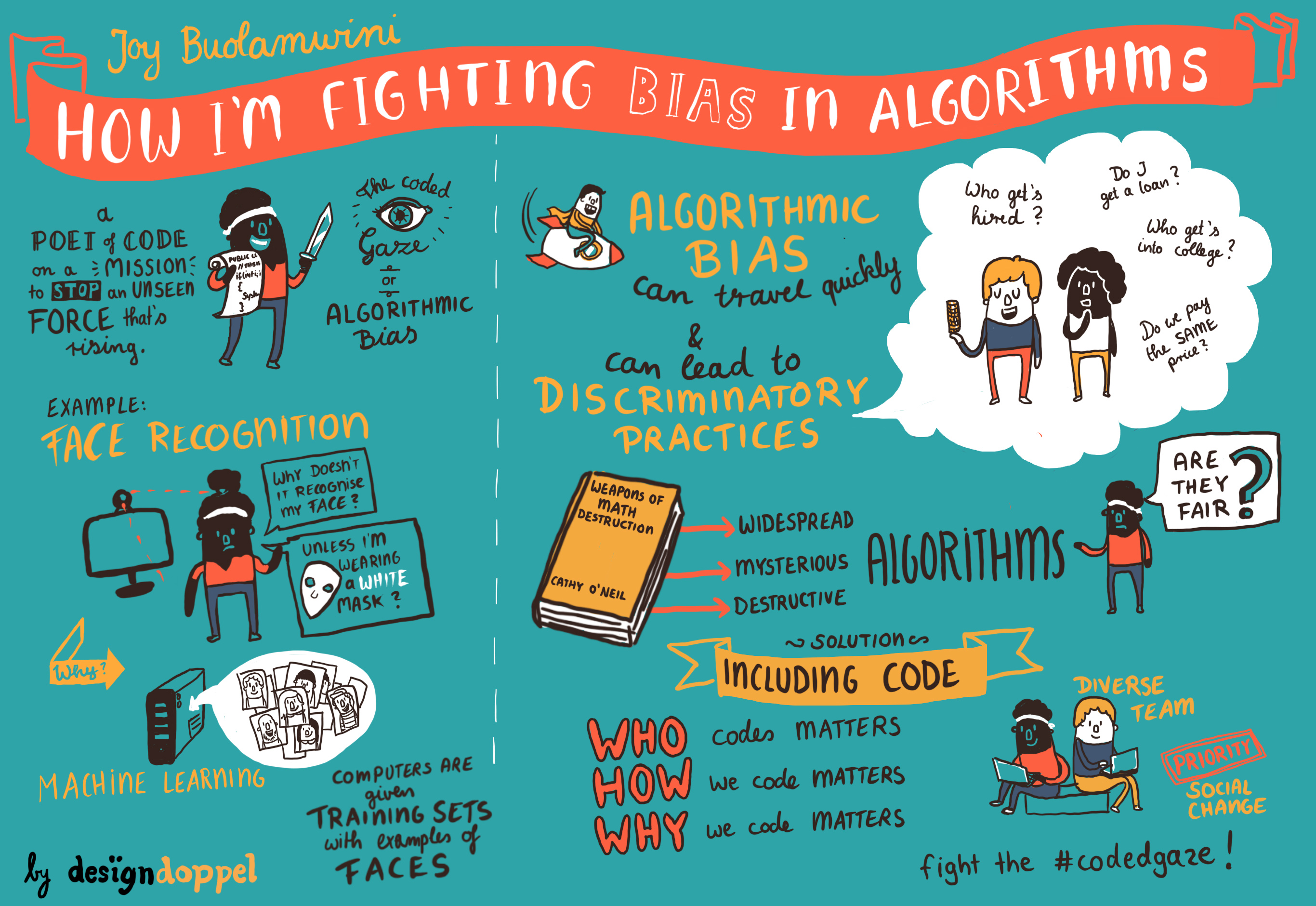 How to fight Algorithmic Bias Weekly Graphic Recording