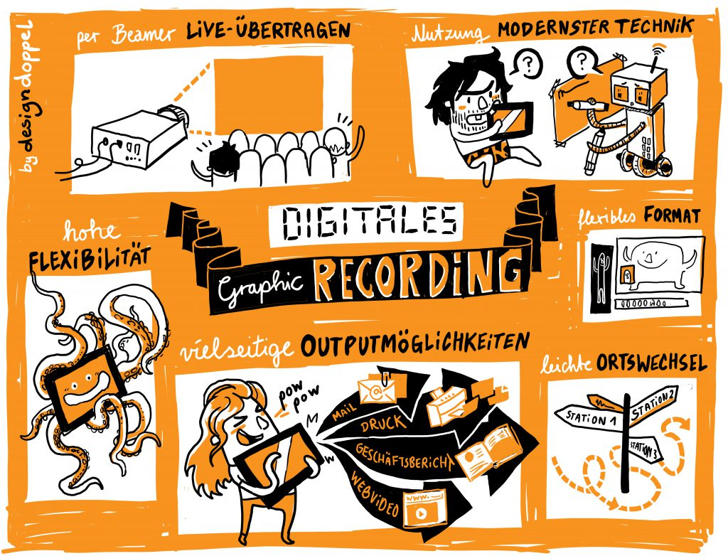 Digitales Graphic Recording 2016 Designdoppel