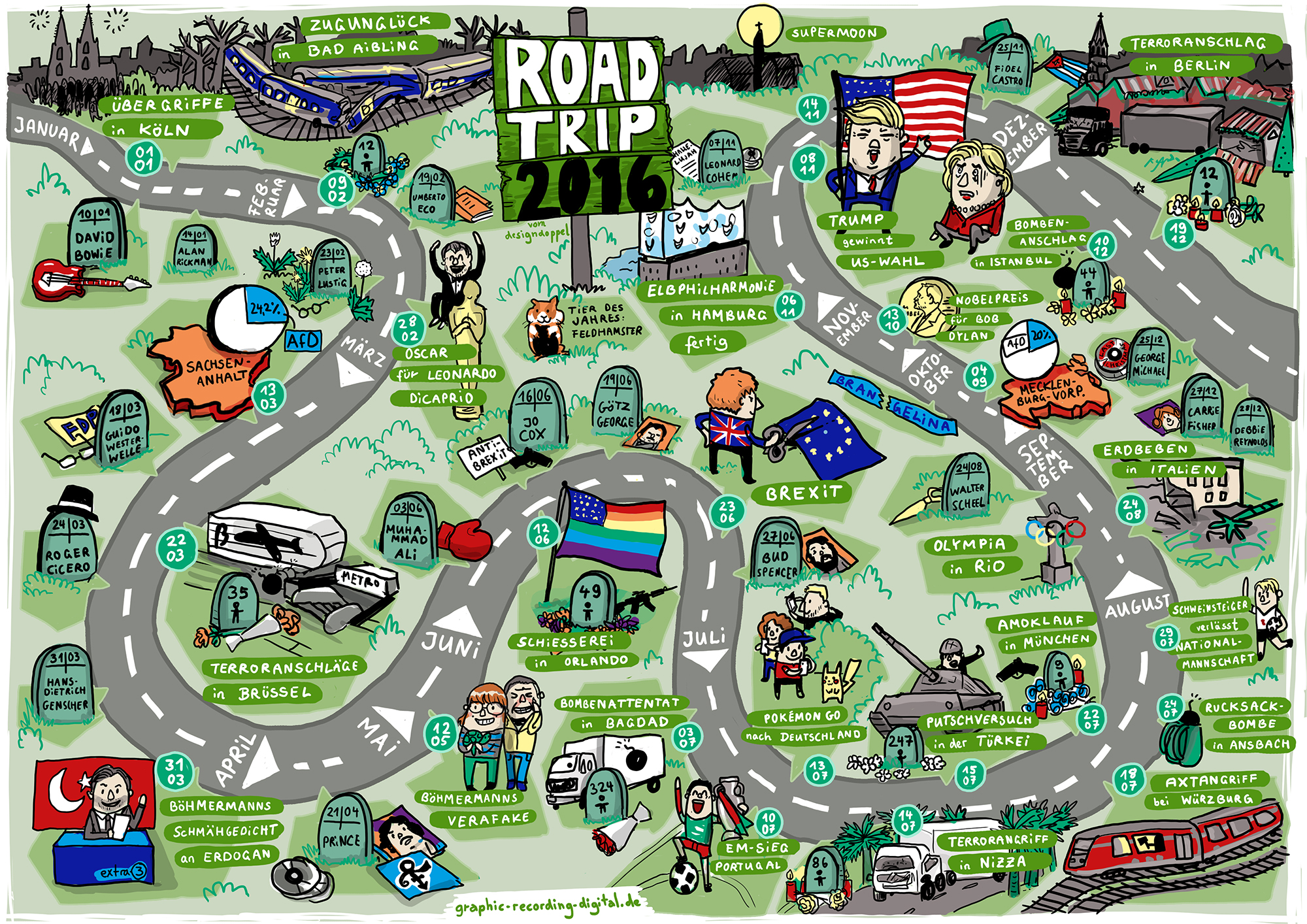 Illustrierter Jahresrückblick 2016 Roadtrip Illustration
