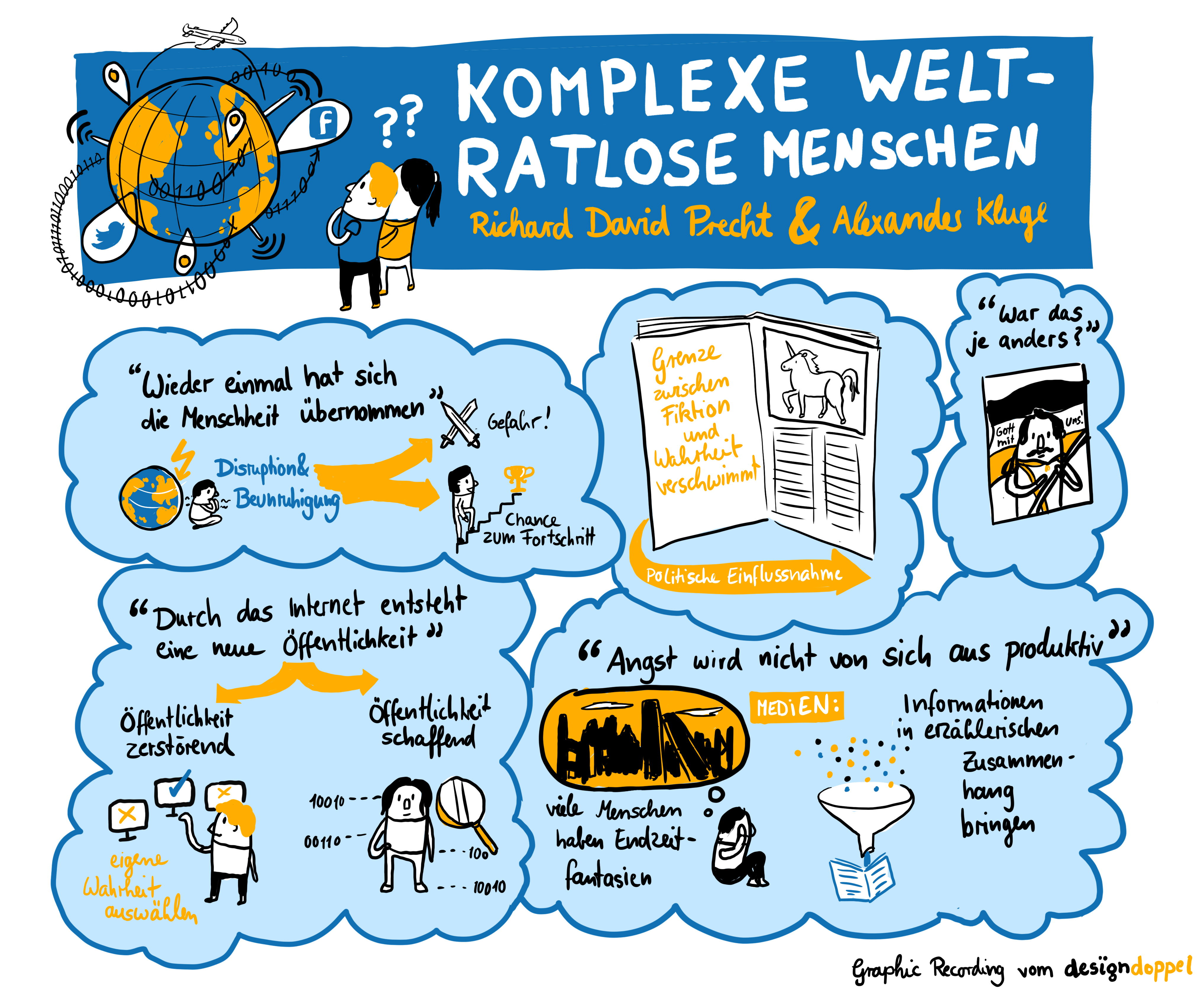 Graphic Recording Precht Kluge