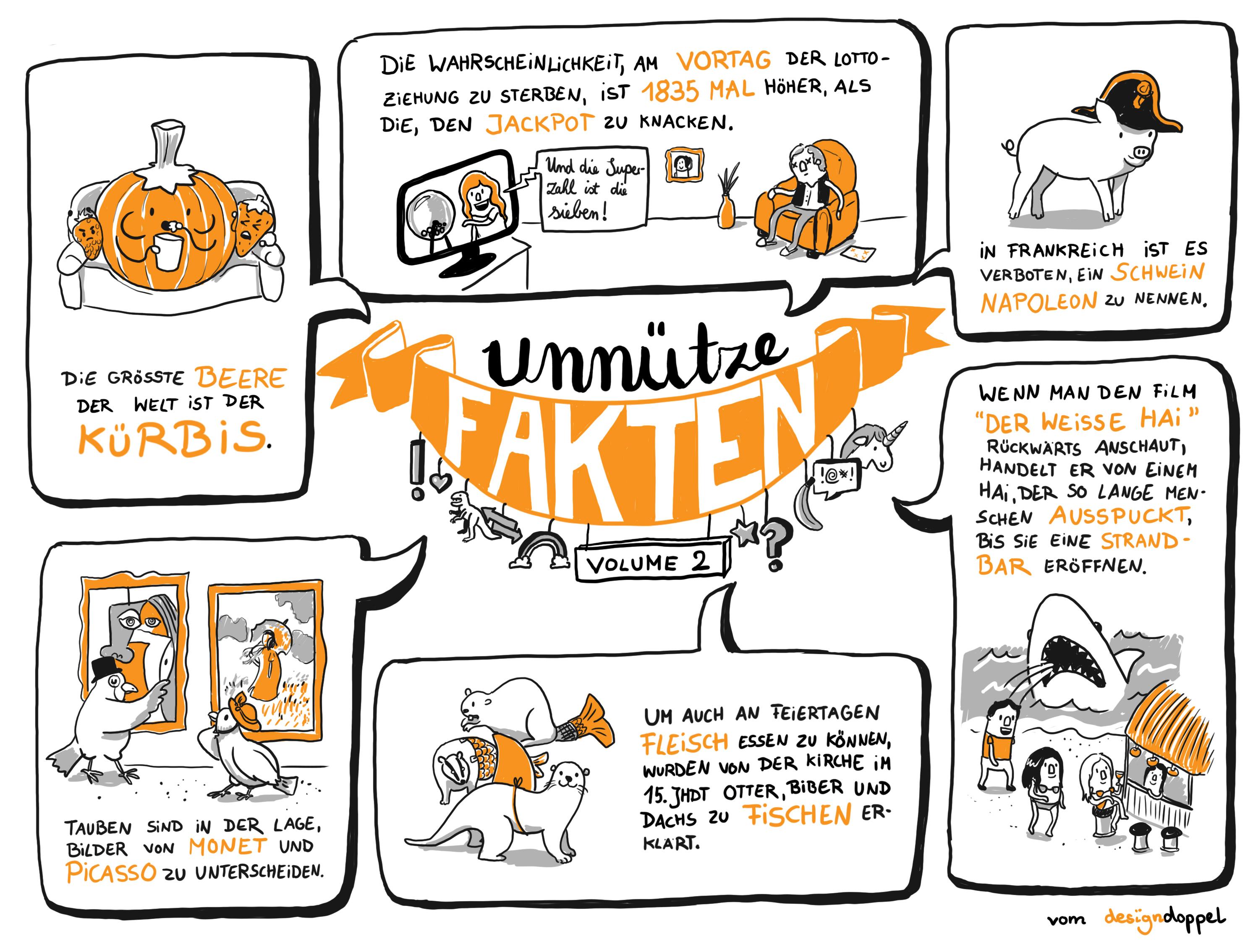 Graphic Recording digital Unnütze Fakten Unnützes Wissen