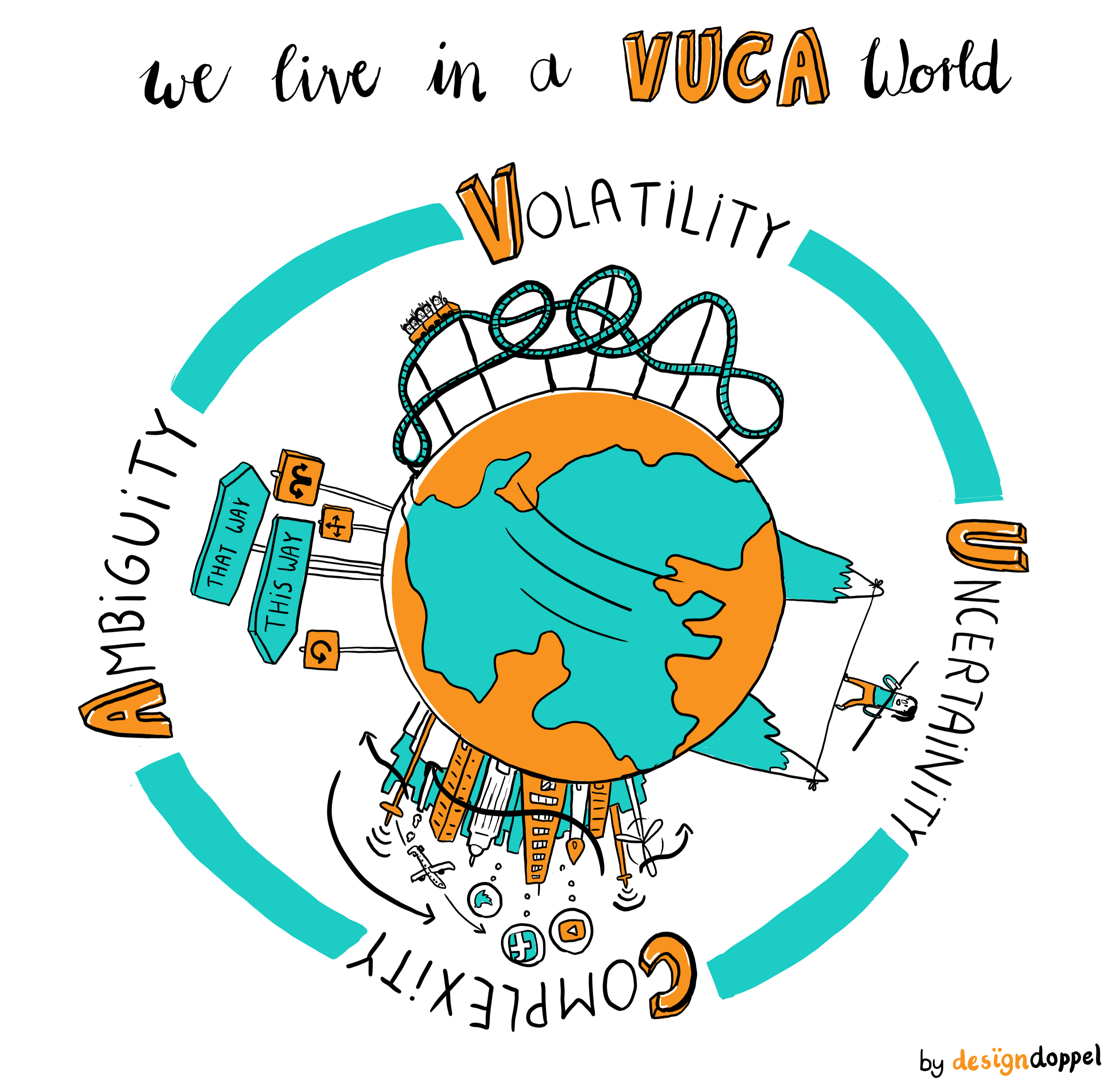 VUCA Illustration Designdoppel Visualisierung Graphic Recording