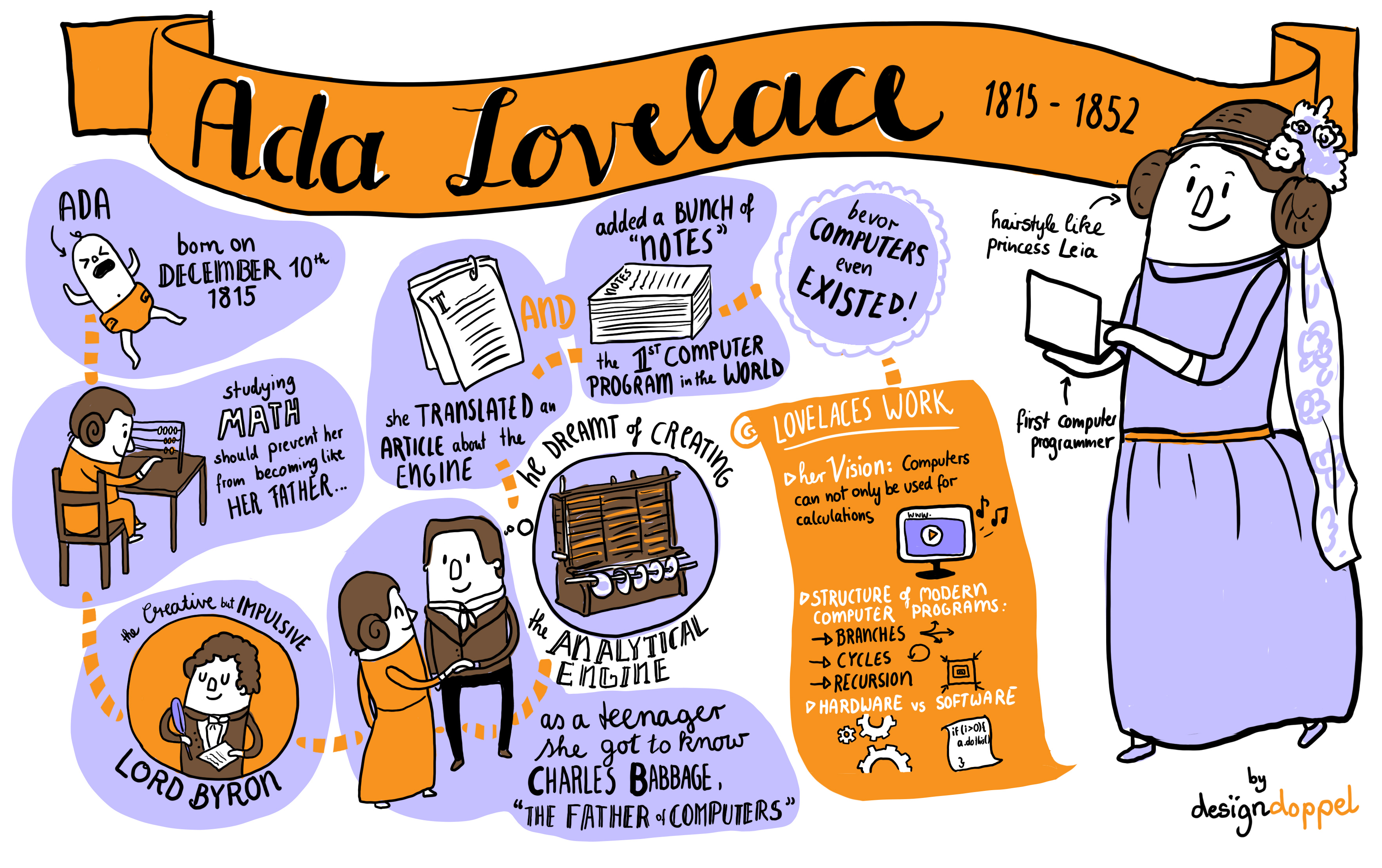 Ada Lovelace Graphic Recording