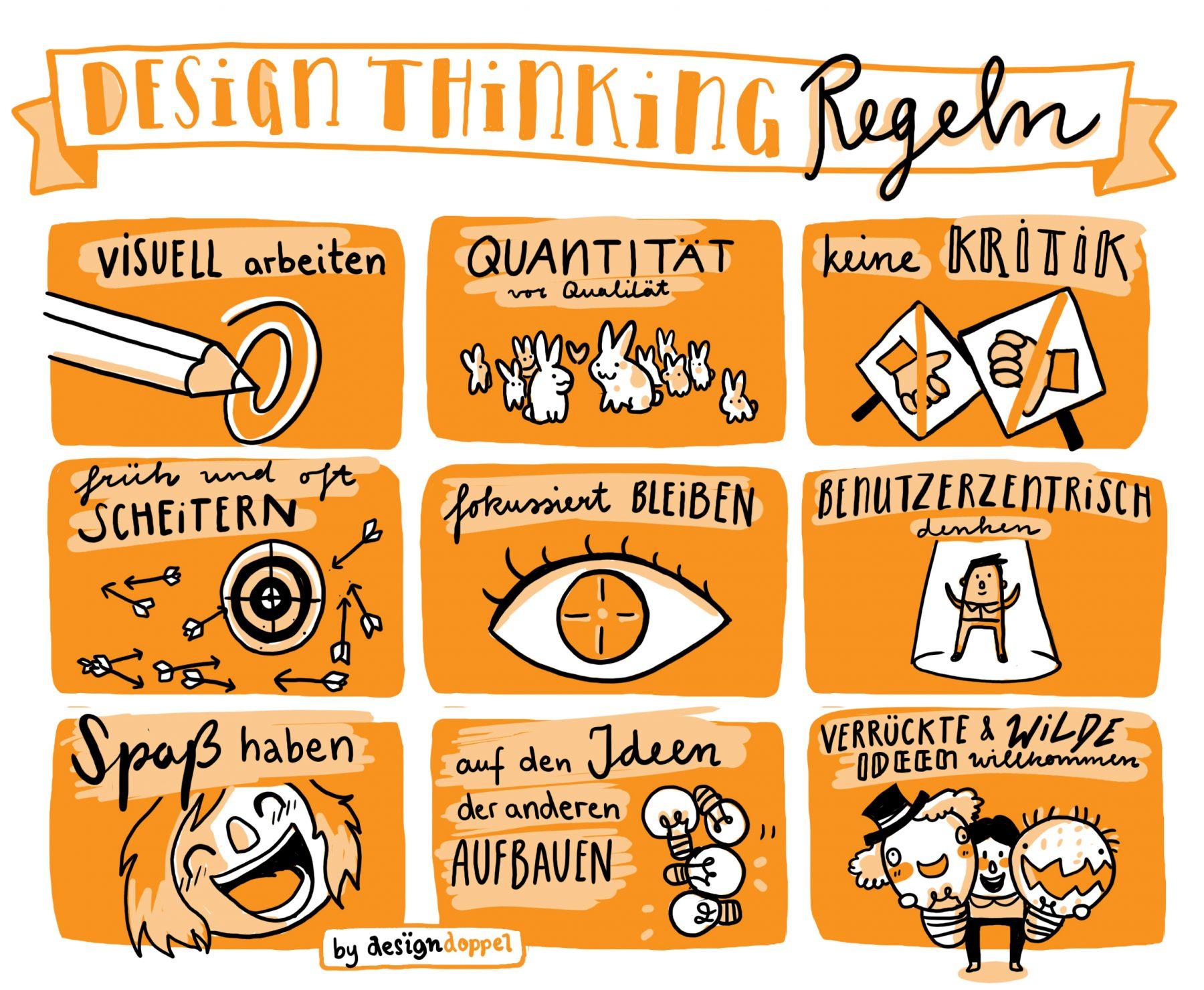 Design Thinking Regeln Prinzipien Spielregeln Illustration Graph