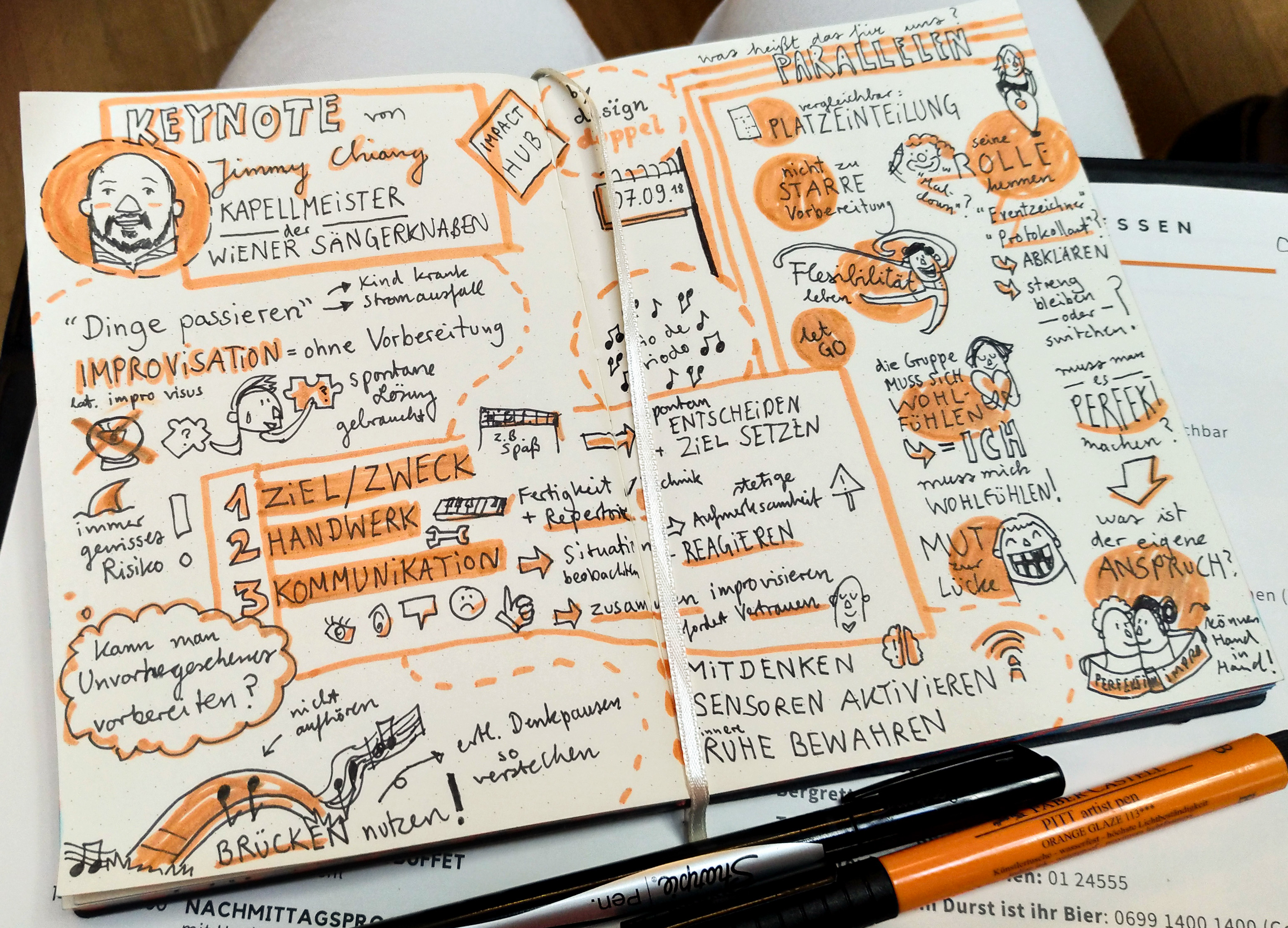 Keynote Sketchnote Graphic Recording Improvisation
