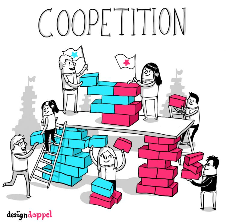 Coopetition Trend New Work Graphic Recording Illustration