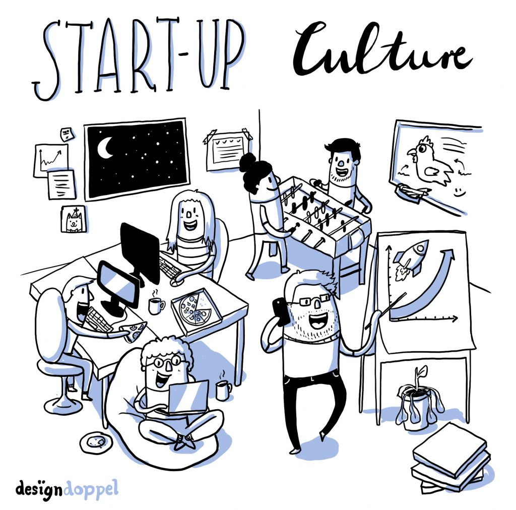 Start-Up Culture Trend New Work Graphic Recording Illustration