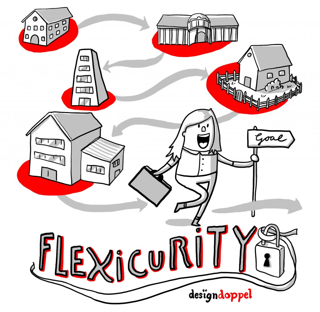 Fleicurity Trend Sicherheit Graphic Recording Illustration
