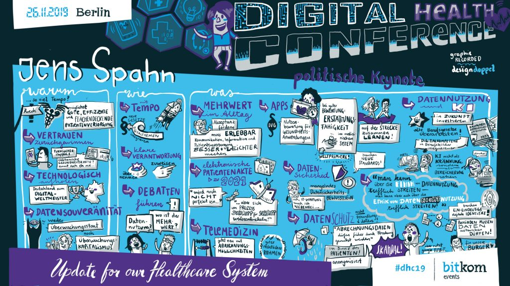 Digital Health Conference 2019 digitales Graphic Recording Jens