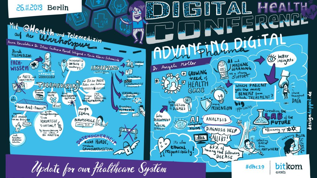 Digital Health Conference 2019 digitales Graphic Recording Telemediizin