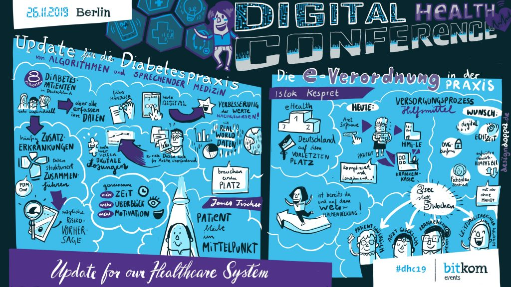Digital Health Conference 2019 digitales Graphic Recording e-Ver