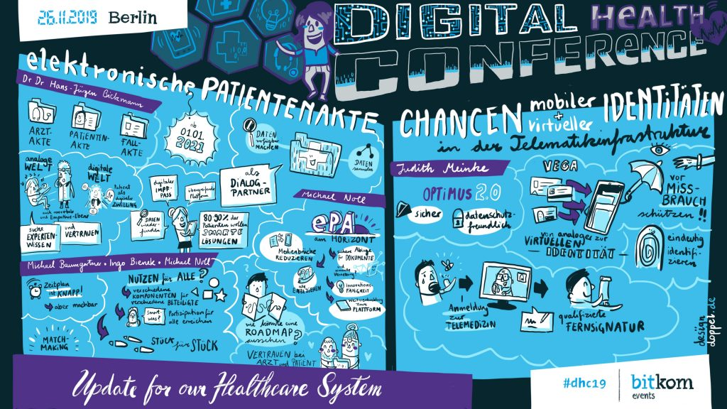 Digital Health Conference 2019 digitales Graphic Recording elekt